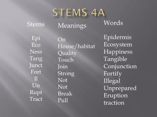 Stems  4A