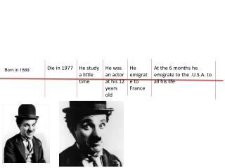 Born in 1889