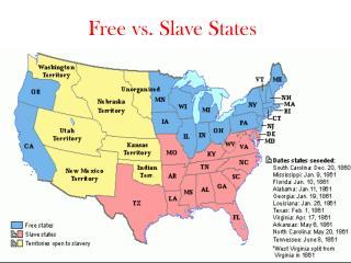 Free vs. Slave States