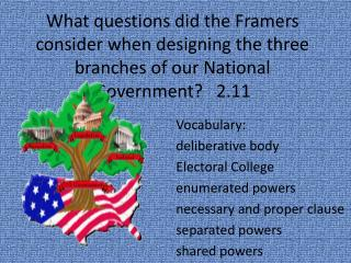 Vocabulary: d eliberative body Electoral College e numerated powers n ecessary and proper clause