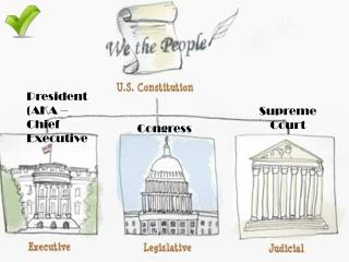 To keep the country strong and orderly, the framers decided on 3 branches of government.