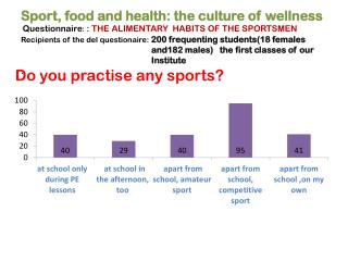 Do you practise any sports?