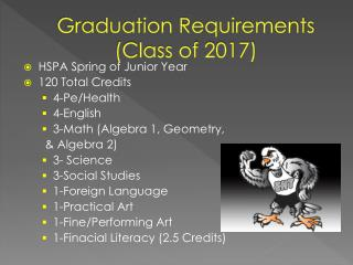 Graduation Requirements (Class of  2017)