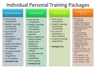 Individual Personal Training Packages