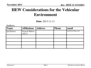 HEW Considerations for the Vehicular Environment