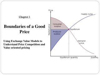 Chapter 1 Boundaries of a Good Price
