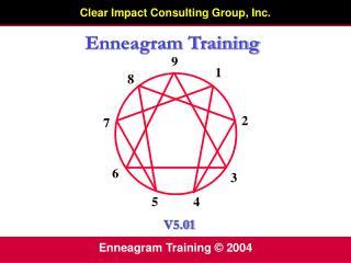 Enneagram Training