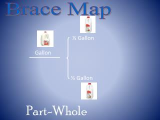Part-Whole