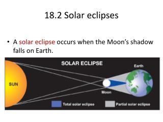 18.2 Solar eclipses