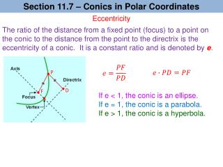 Section 11.7 – Conics in Polar Coordinates