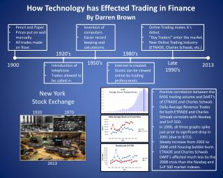 How Technology has Effected Trading in Finance  By Darren Brown