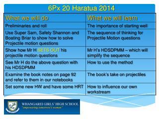 6 Px 20  Haratua  2014