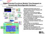 Object-Oriented Functional Models Time-Swapped on Dynamically Reconfigurable Hardware