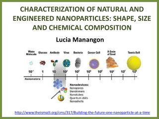 CHARACTERIZATION OF  NATURAL AND ENGINEERED NANOPARTICLES: SHAPE , SIZE AND CHEMICAL COMPOSITION