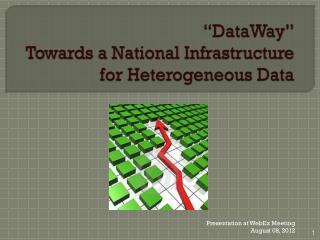 """DataWay"" Towards a National Infrastructure for Heterogeneous Data"