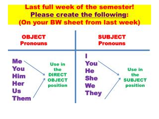 Last full week of the semester! Please create the following : (On your BW sheet from last week)