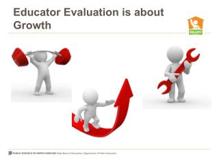 Educator Evaluation is about Growth