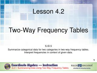 Lesson 4.2 Two-Way Frequency Tables S.ID.5