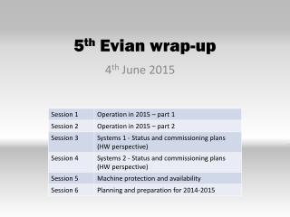5 th  Evian wrap-up