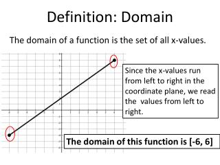 Definition: Domain