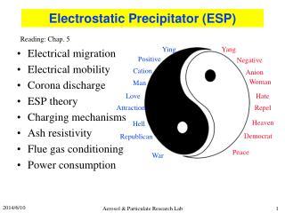 Electrostatic Precipitator ESP