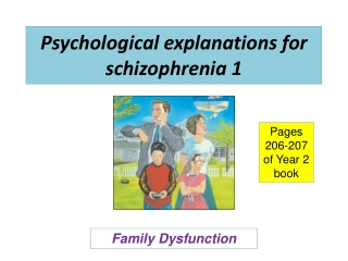 Theories of Dysfunctional Behaviour