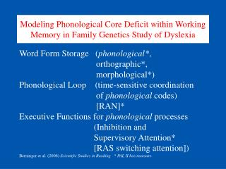 Modeling Phonological Core Deficit within Working Memory in Family Genetics Study of Dyslexia