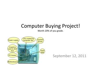Computer Buying Project! Worth 20% of you grade.