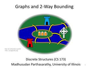 Graphs and 2-Way Bounding
