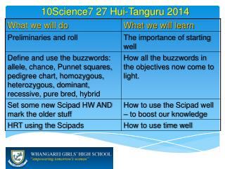 10Science7 27  Hui-Tanguru  2014