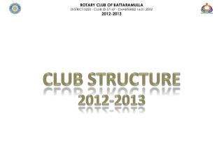 Club structure 2012-2013