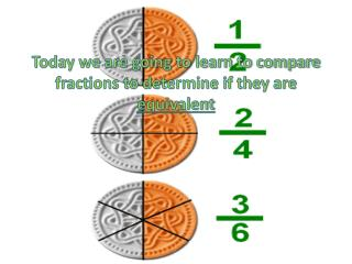 Today we are going to learn to compare fractions to determine if they are  equivalent