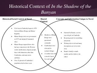 Historical Context of  In the Shadow of the Banyan