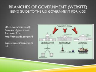 Branches of government (website) Ben's guide to the  u.s . government for kids