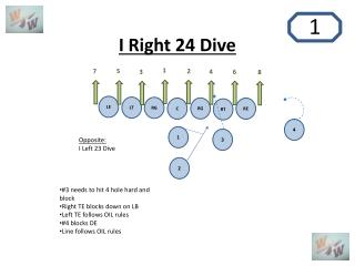 I Right 24 Dive