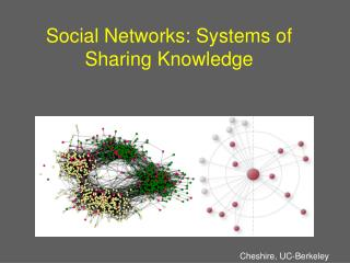 Social Networks: Systems of Sharing Knowledge