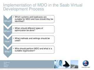 Implementation of MDO in the Saab Virtual Development Process