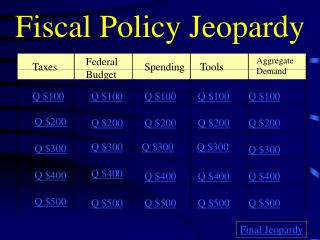 Fiscal Policy  Jeopardy