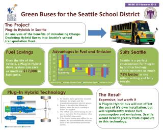Green Buses  for the Seattle School District