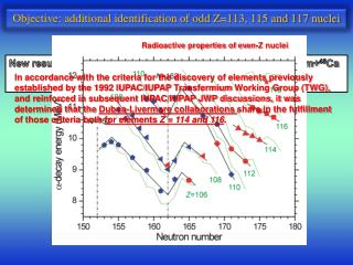 Objective: additional identification of odd Z=113, 115 and 117 nuclei