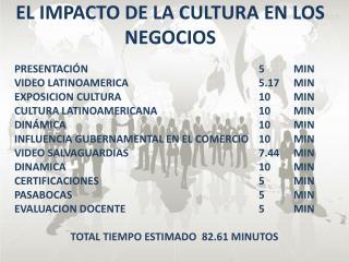 EL IMPACTO DE LA CULTURA EN LOS NEGOCIOS