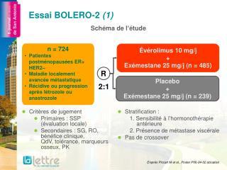Essai BOLERO-2  (1)