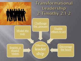 Transformational  Leadership 2 Timothy 2:1-2