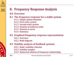 8 .	 Frequency Response Analysis