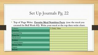 Set Up Journals Pg. 22