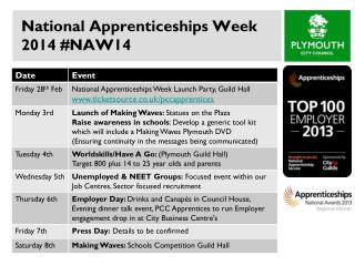 National Apprenticeships Week 2014 #NAW14