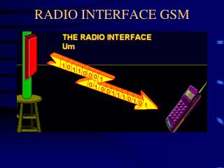 RADIO  INTERFACE  GSM