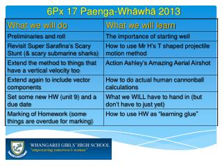 6 Px 17  Paenga-Wh ā wh ā  2013
