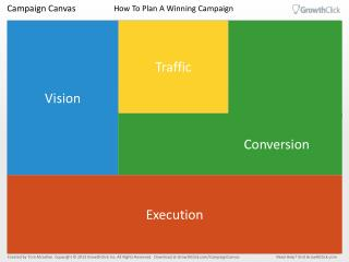 How To Plan A Winning Campaign