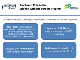 Amcham's  Role in  the Science Without Borders Program